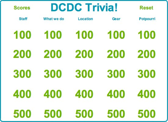 Click on the screenshot to check out an example quiz. You'll need the latest Flash player to see it.